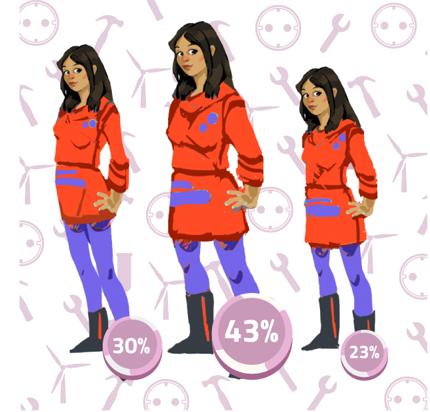 Ergebnisse_MitmachAktionZwei_Koerperformen